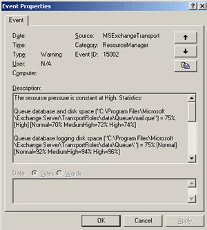 Event ID 15002
