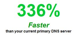 speed of dns