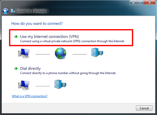 VPN over Internet