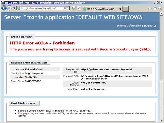 Error 403.4