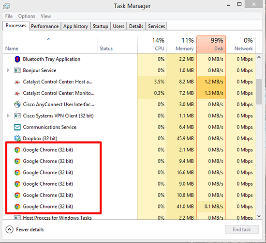 Hidden Google Chrome Processes.