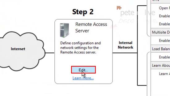 Remote Access Serverr