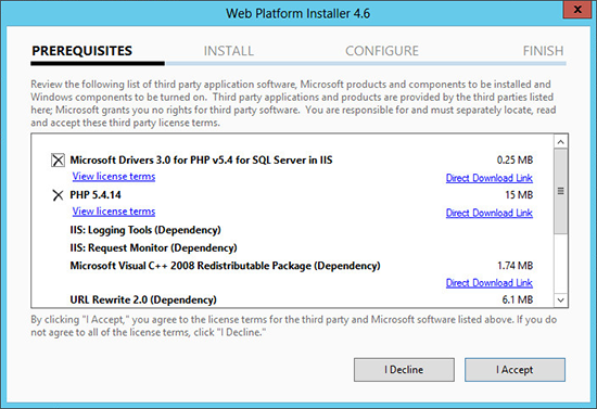 Server 2012 PHP 5.4