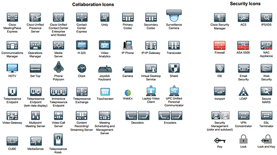 Cisco Visio 3D Firewals