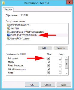 CRL Folder Permissions