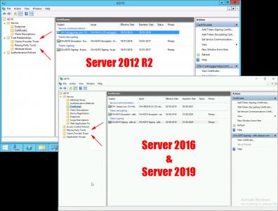 ADFS Differnent Trust Folders