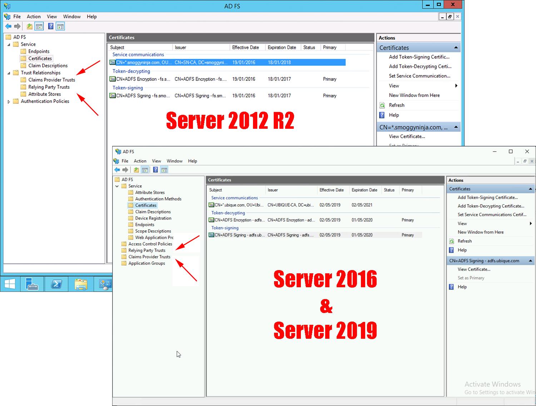 Deploy Active Directory Federation Services | PeteNetLive