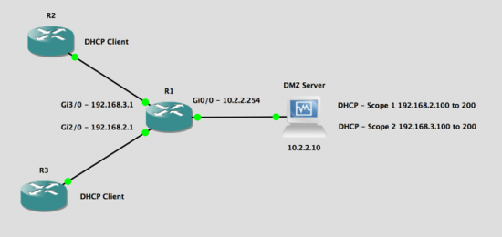 Router DHCP Relay