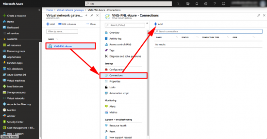 Create Azure VPN Connection