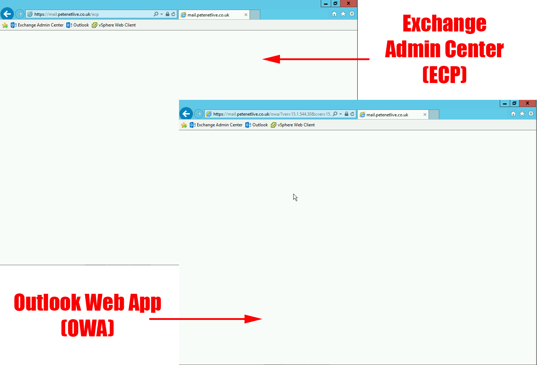 Exchange - OWA and ECP Websites Blank After Logon | PeteNetLive