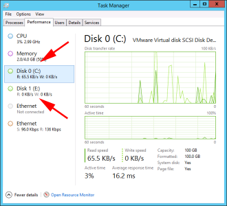 Task Manager Show Disk Performance