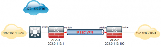 Add another Subnet to VPN