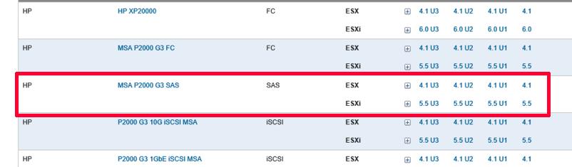 ESX Cannot Mount MSA P2000 Datastores | PeteNetLive