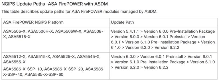 Updating FirePOWER Module (From ASDM)   PeteNetLive