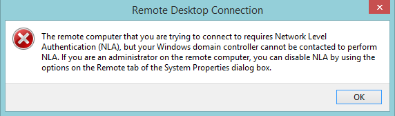 The Remote Computer Requires Network Level Authentication