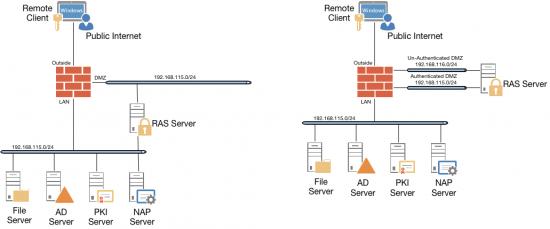 Always-On-VPN-Firewall