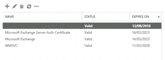 Blank Certificate Name