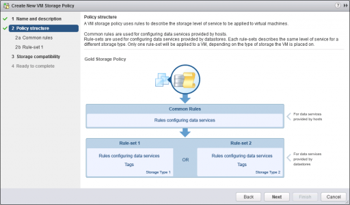 Create New Policy Structure VMware