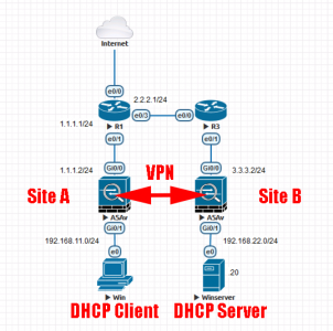 ASA DHCP Relay over VPN