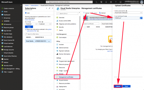 Azure Management Certificates