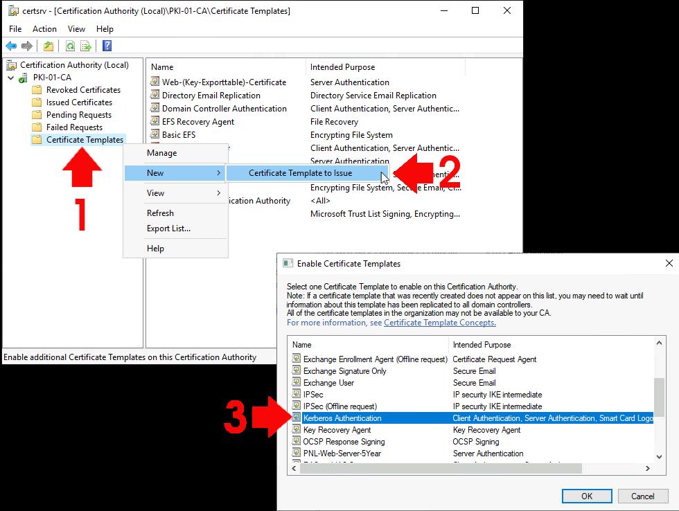 ldaps certificate kerberos issue petenetlive snap binding channel ready mmc controller domain key windows then