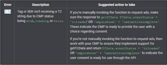Erro 2.1a TCF