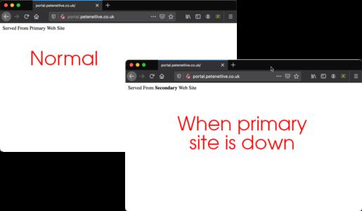 Prove Azure DNS Failover