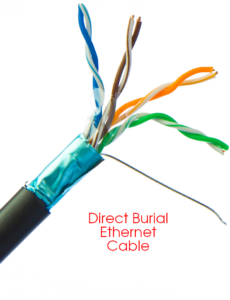 Direct Burial Ethernet